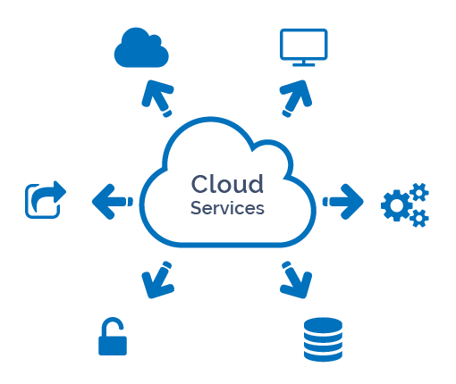 cloud services monitoring